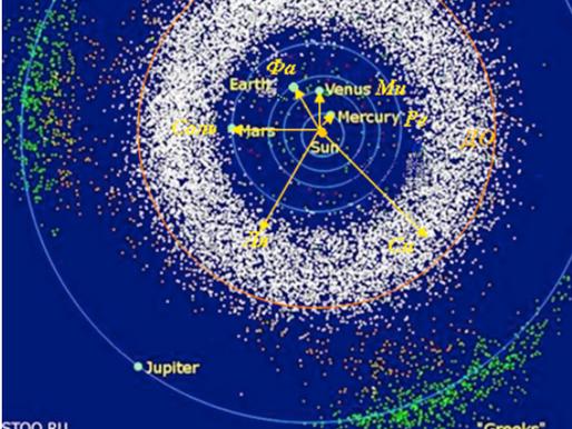Планеты солнечной системы, как человеческие сущности