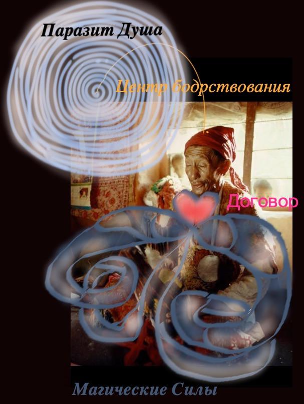 Известный Шаман Тибета