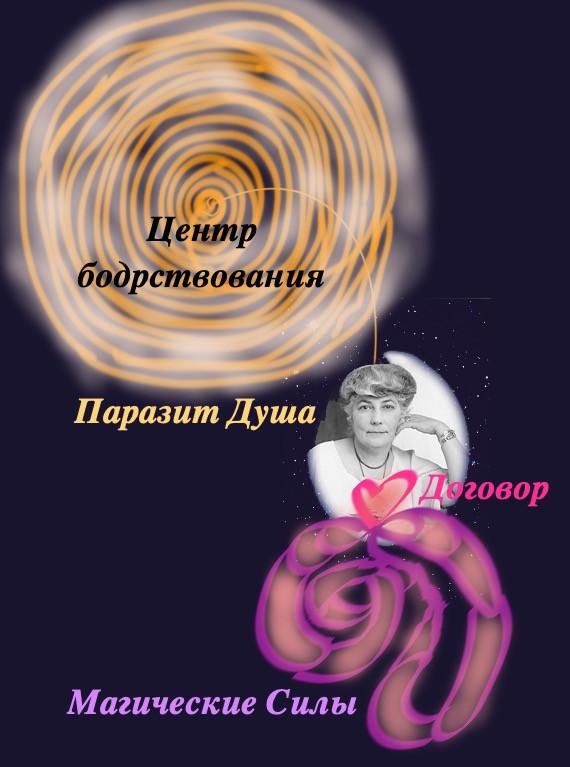 Агни Иога, Елена Рерих