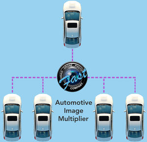 New car imaging being cloned