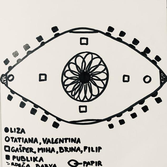 vizualizacija2