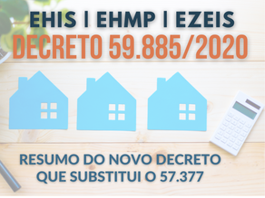 Novo Decreto para empreendimentos HIS e HMP e EZEIS