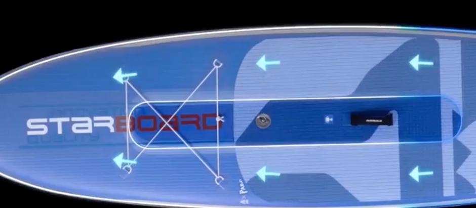 STARBOARDの2018年モデルムービーが公開!