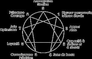 enneagramme 6.jpg