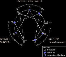 enneagramme 5.jpg