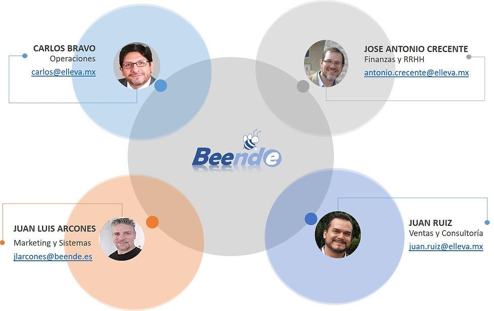 Equipo Beende 4.jpg
