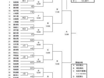 H28佐賀県高等学校総合体育大会サッカー競技組合せ