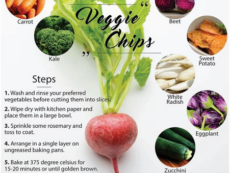 Fruits and Veggie chips