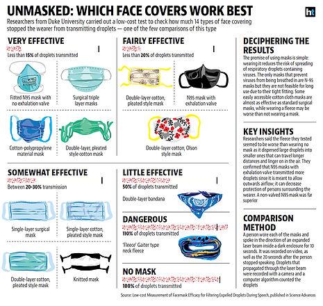 Face mask efficacy.jpg