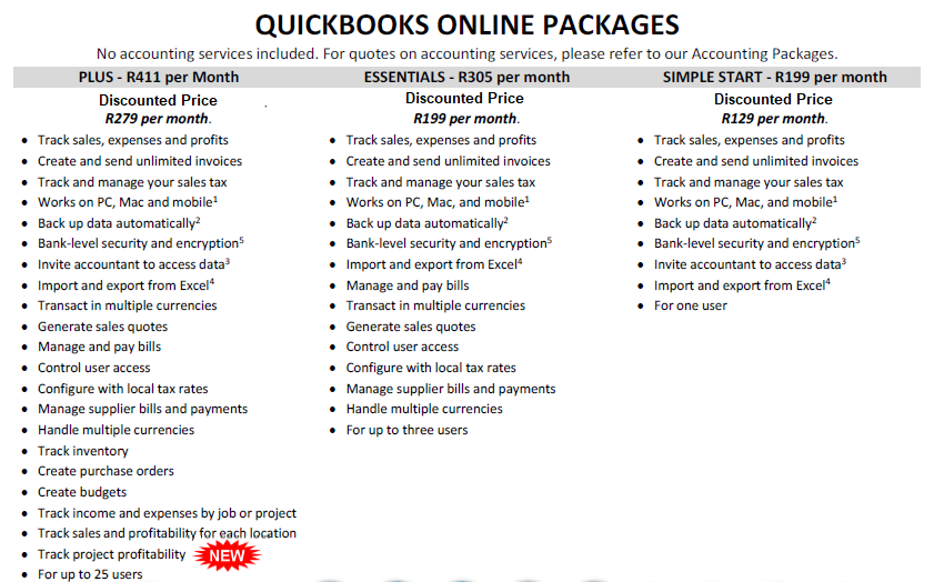 Quickbooks Online Packages.png
