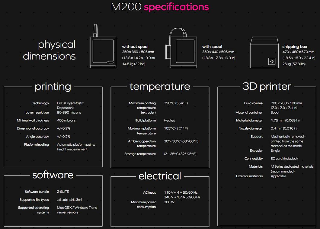 M200 spec