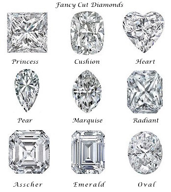 Examples of the different fancy cuts for a diamond