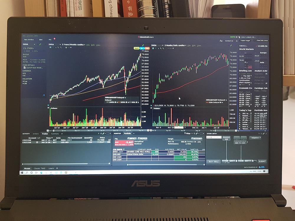 Interactive brokers trading screen