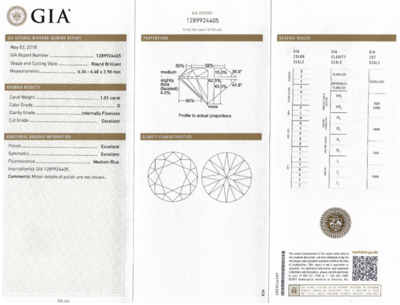 A GIA grading card for a diamond (not my one). Being grade D on colour and internally flawless I suspect this diamond cost a pretty penny. Image by: VVDiamonds