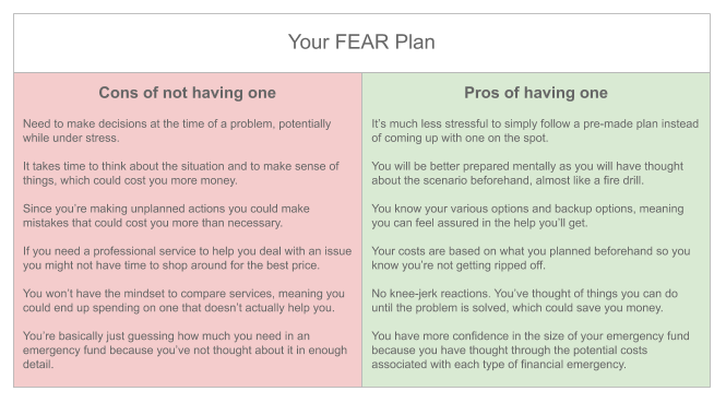 The pros and cons of having a FEAR plan - Financial Emergency Action Readiness