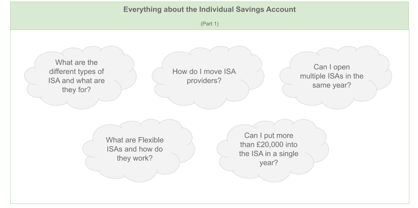 Secrets of the ISA: Part 1