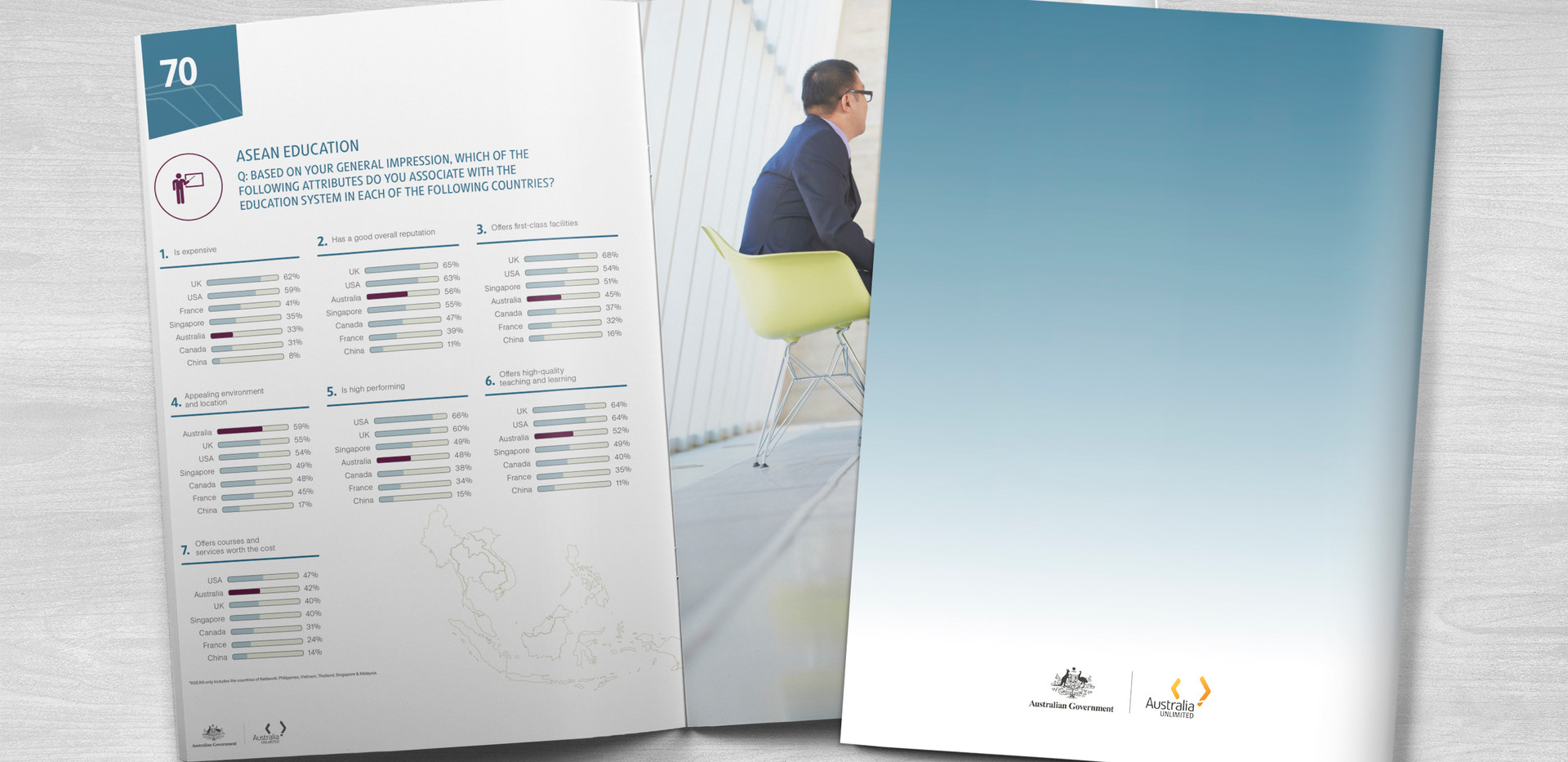 Brochure_Austrade_ASEAN_5.jpg