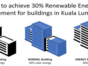 DBKL's requirement of 30% Renewable Energy for Residential & Commercial Projects