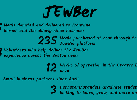 JewBer by the Numbers!