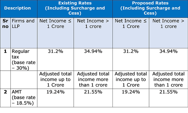 Tax Rates_4.png