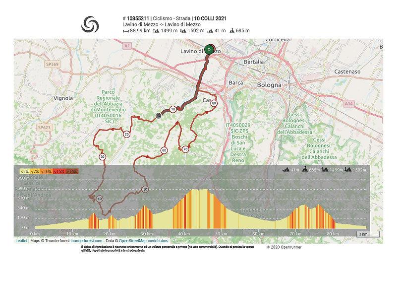 DieciColli2021-percorso2.jpg