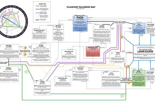 Planetary Rulership Map