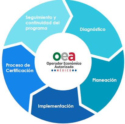 implementacion.png