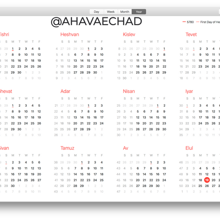 11 DAYS TILL NEW THE REAL NEW YEAR ROSH HASHANAH = THE HEAD OF THE YEAR