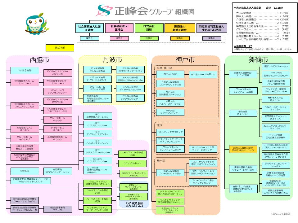 組織図(R03.04)20210401.png