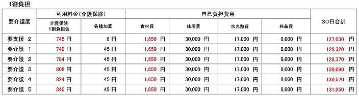料金表(1割負担)_きれい.JPG