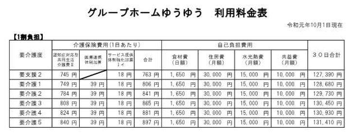 ☆ゆうゆう利用料金表R1.10月~グループホーム.jpg
