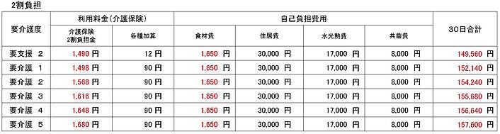 料金表(2割負担)_きれい.JPG