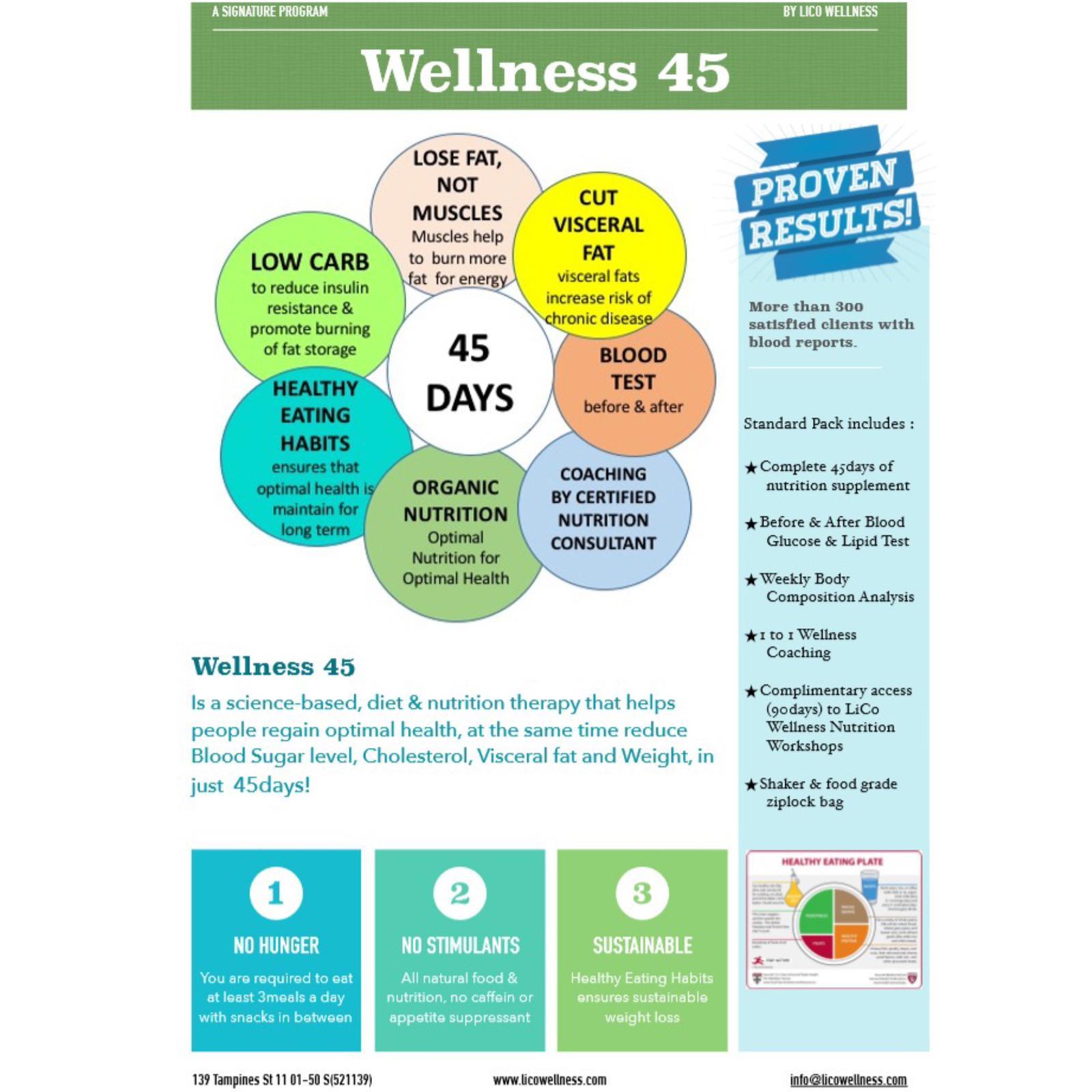 Wellness45 Weight Management Program