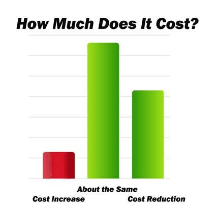 How much does it cost for site.jpg
