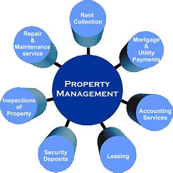Property-Management-Service-image (1).jp