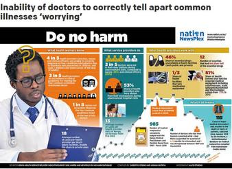 Break the silence on medical negligence before it kills us