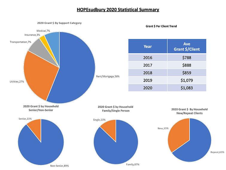 HOPEfund 2020 (2).jpg
