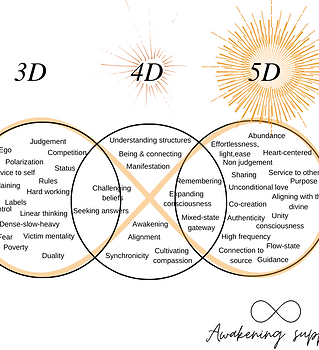 shiftfrom3dto5d.png