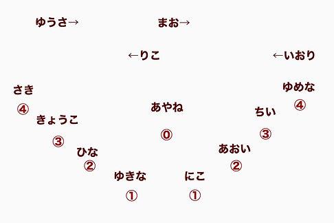 cherry フロア.jpg