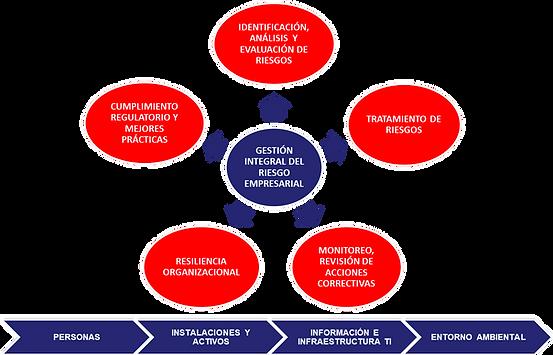 Gestión_Integral_del_Riesgo_Empresarial_