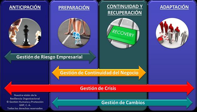 GHP_-_Nuesta_Visión_de_la_Resiliencia_Or