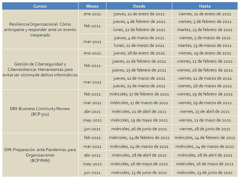 Calendario Cursos GHP Ene-Mar 2021.jpg