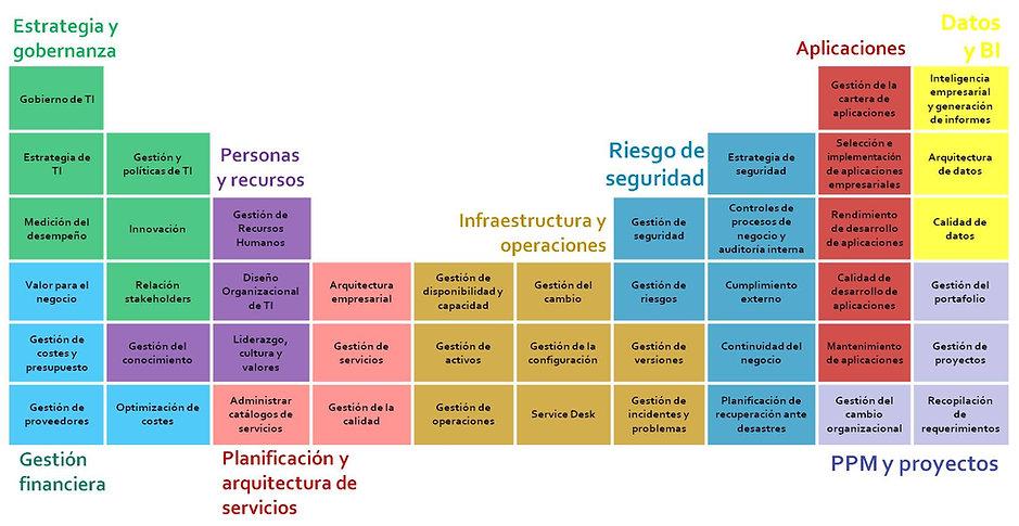GHP Framework Gobierno de TI.jpg