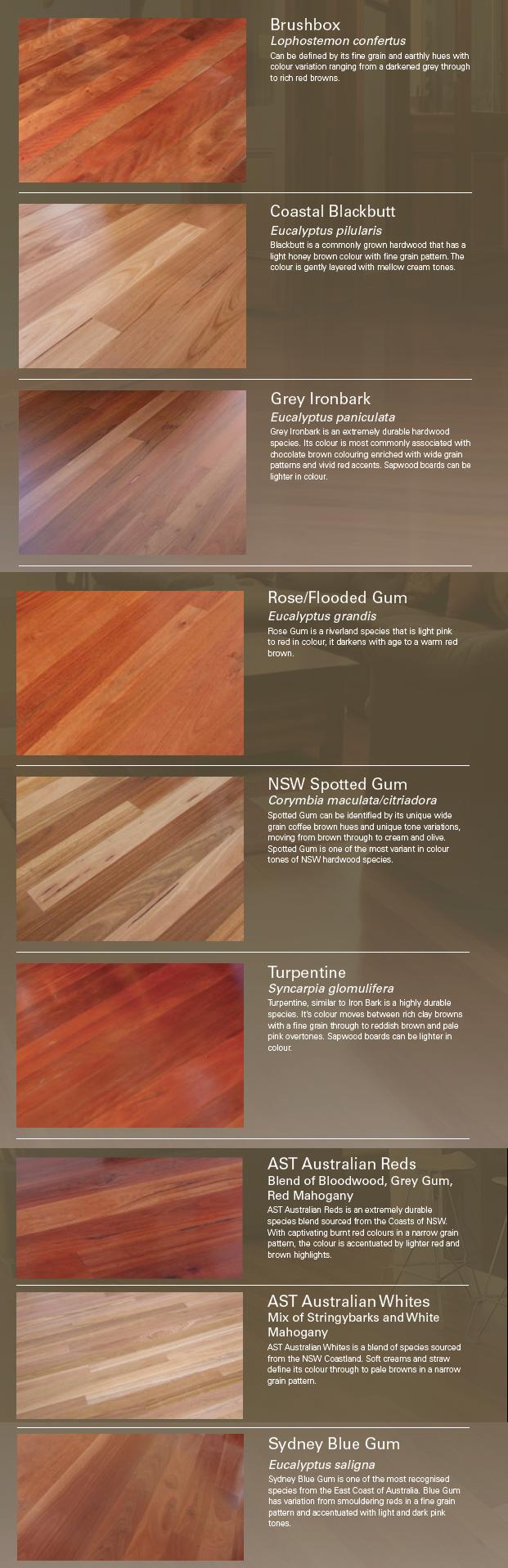 Evagroup Timber Flooring & Plywood Supplier Sydney   Timber Flooring