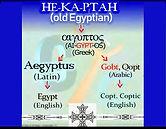 etymology-of-egypt-FINAL.jpg