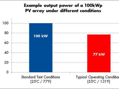 Why You Should Oversize Your PV Array
