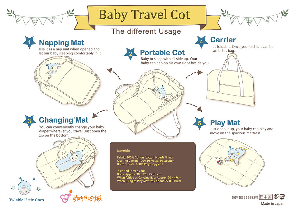 Baby_Travel_Cot write up copy.jpg