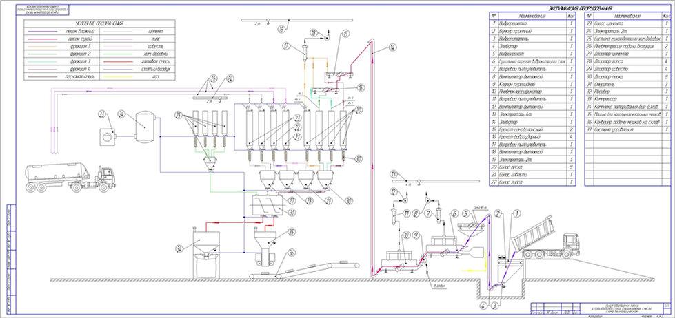 Технология производства ССС.jpg