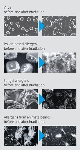 Air conditoning filter examples