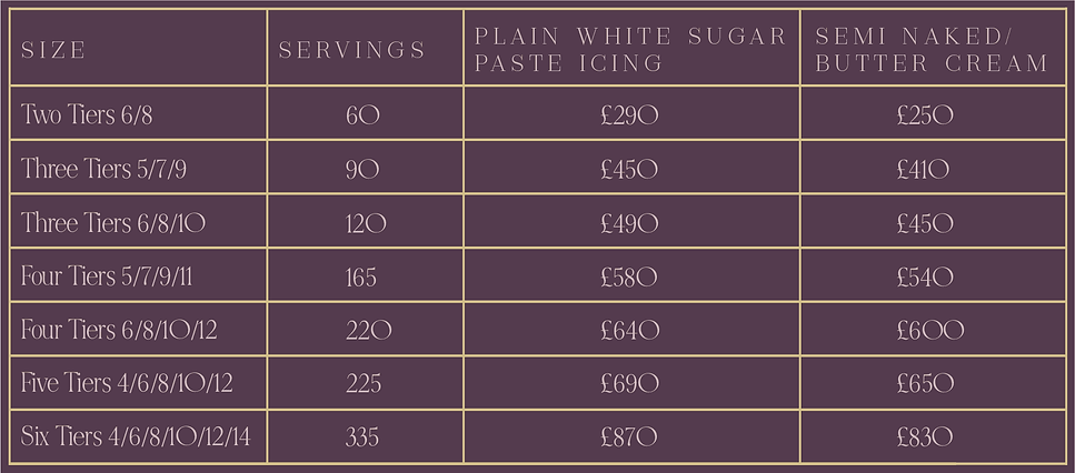 Paradise Cakes Pricing Table